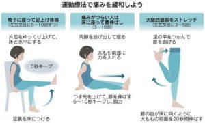 ヒザ関節のリハビリ方法